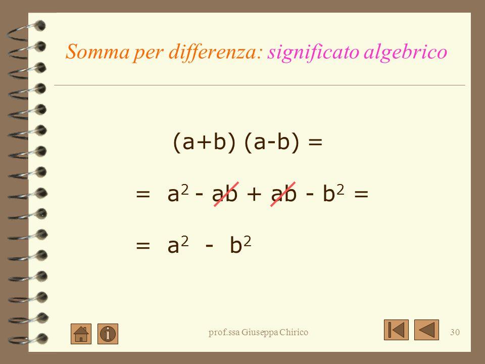 Somma per differenza: significato algebrico