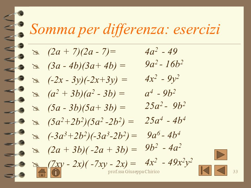 Somma per differenza: esercizi