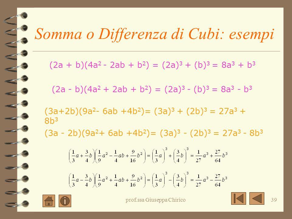 Somma o Differenza di Cubi: esempi