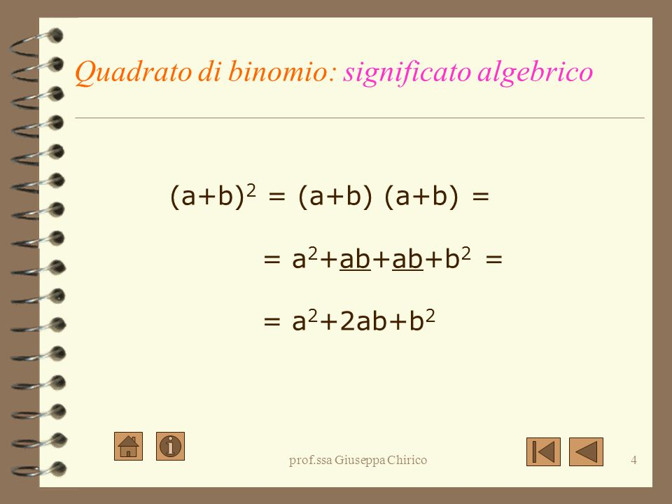Quadrato di binomio: significato algebrico