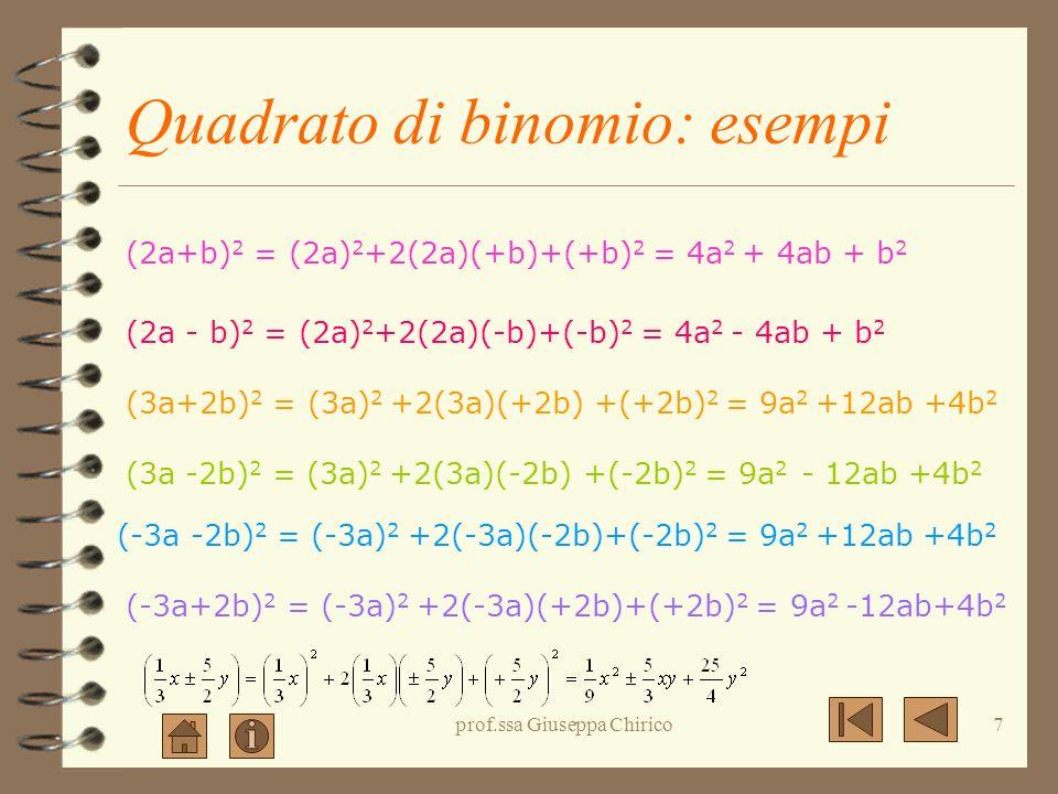 Quadrato di binomio: esempi