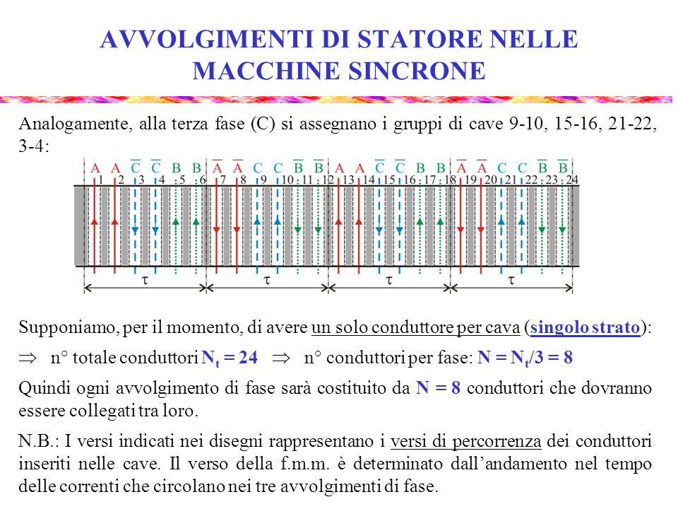 AVVOLGIMENTI DI STATORE NELLE MACCHINE SINCRONE