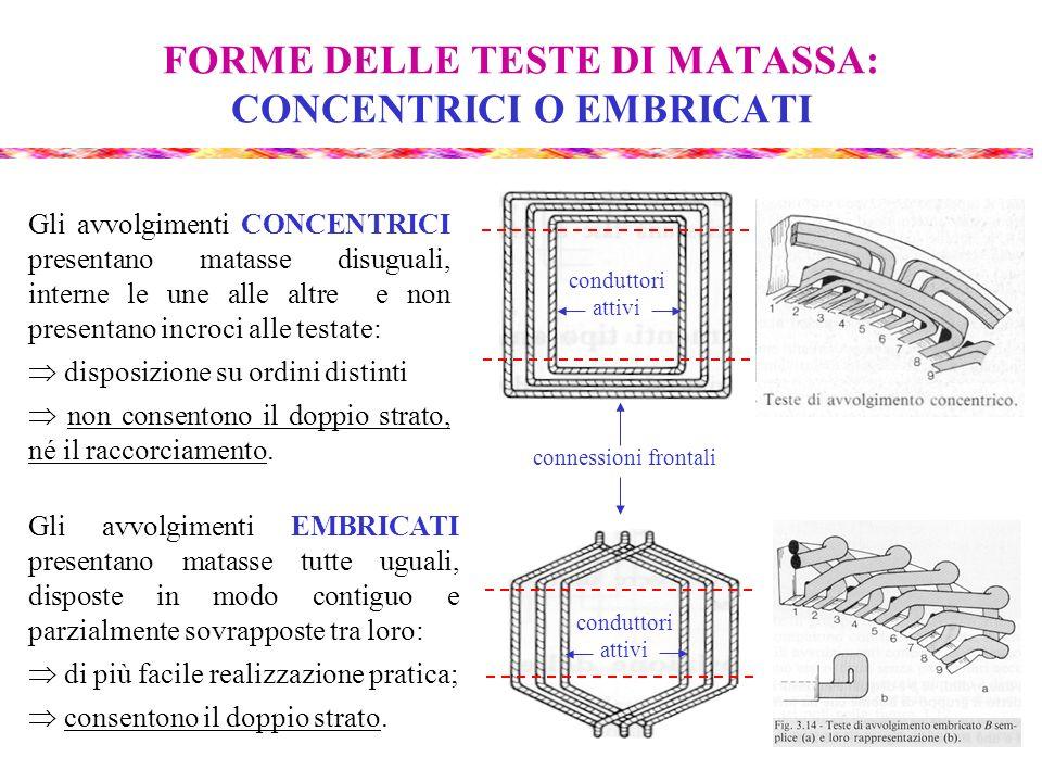 FORME DELLE TESTE DI MATASSA: CONCENTRICI O EMBRICATI