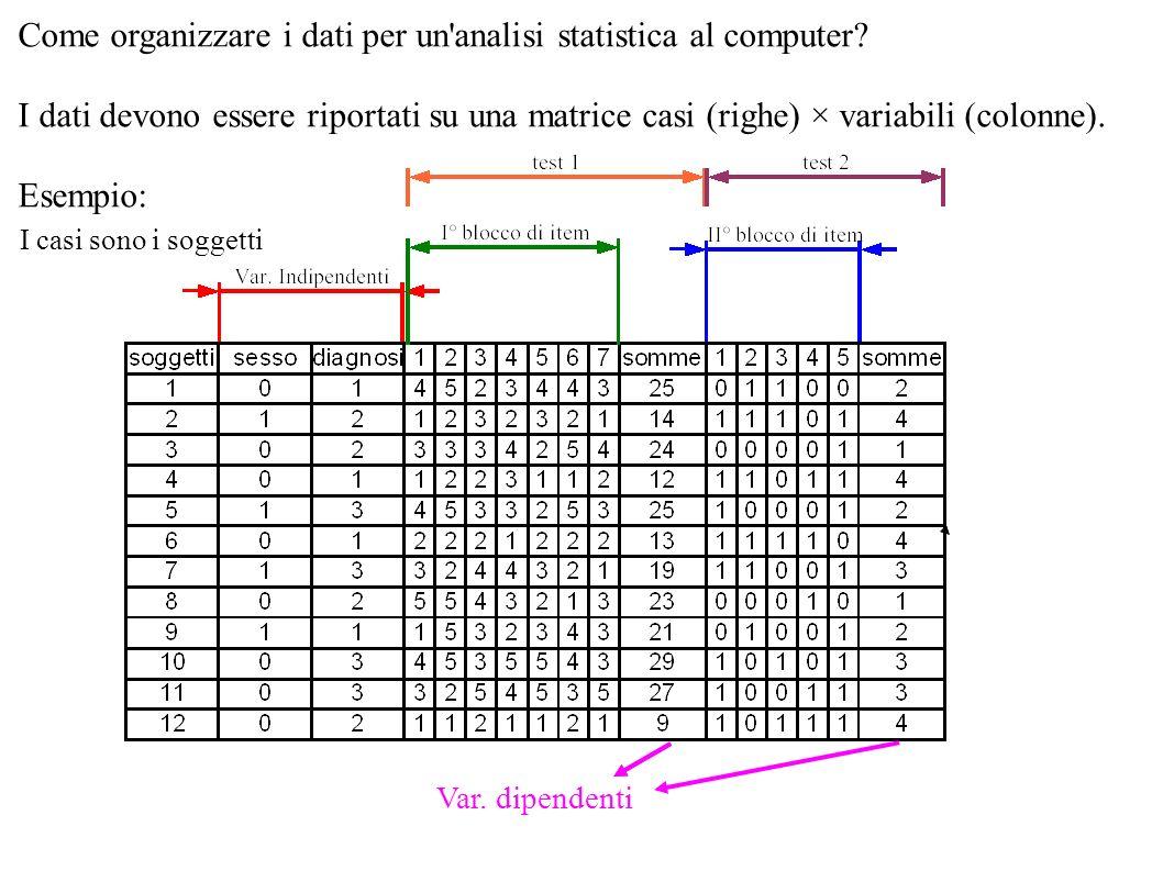Come organizzare i dati per un analisi statistica al computer