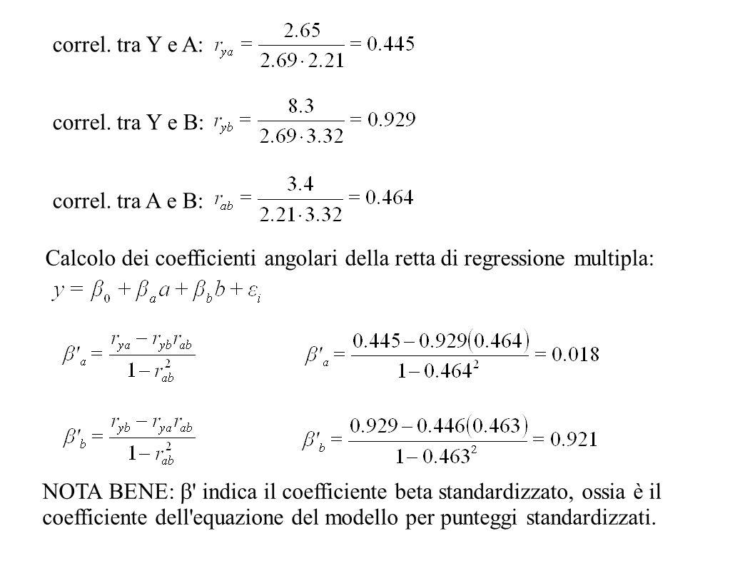 correl. tra Y e A: correl. tra Y e B: correl. tra A e B: Calcolo dei coefficienti angolari della retta di regressione multipla: