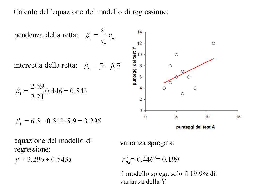 Calcolo dell equazione del modello di regressione: