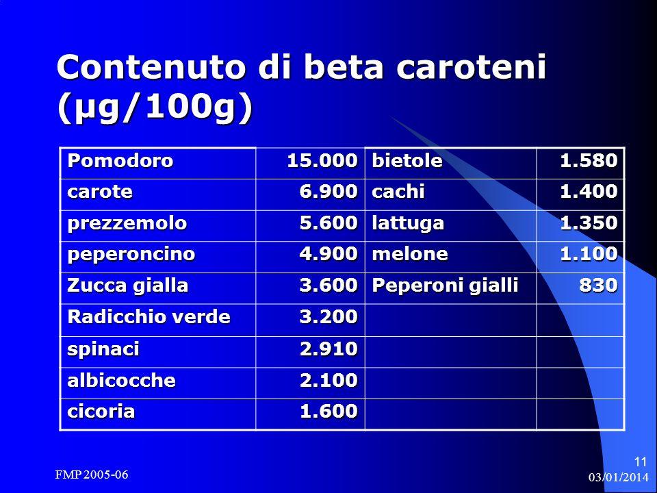 Contenuto di beta caroteni (µg/100g)