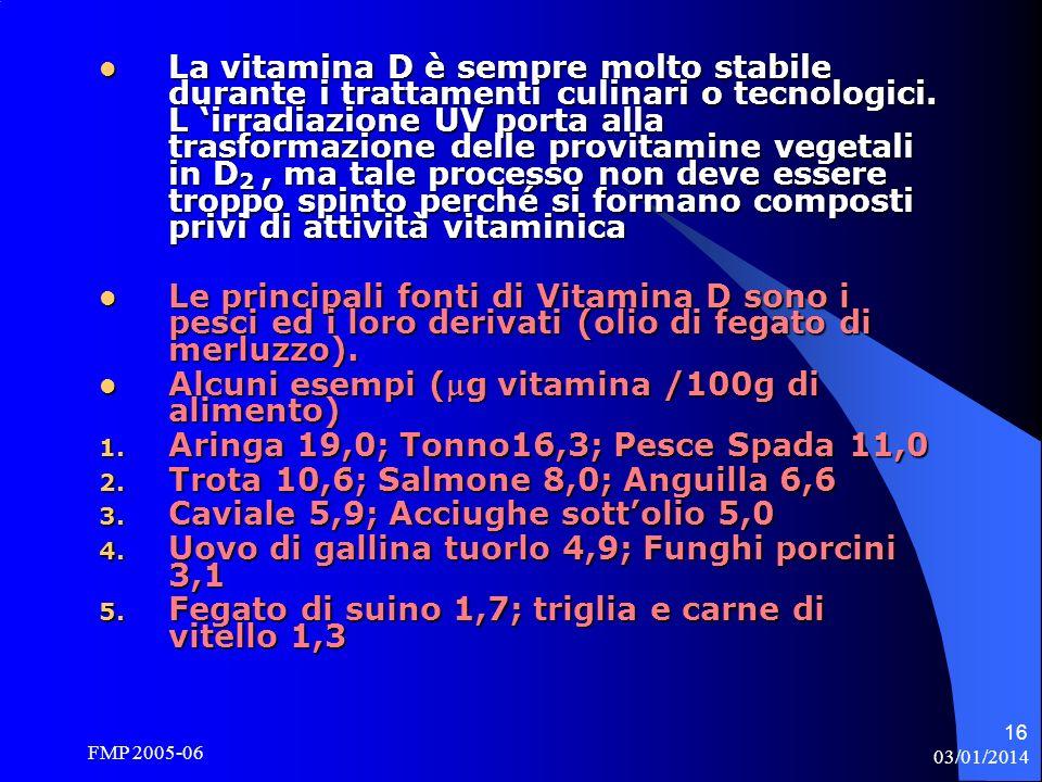Alcuni esempi (mg vitamina /100g di alimento)