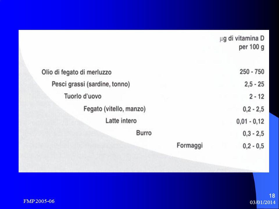 FMP 2005-06 25/03/2017