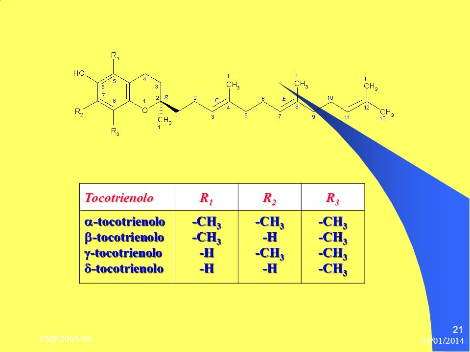 Tocotrienolo R1 R2 R3 -tocotrienolo -tocotrienolo -tocotrienolo