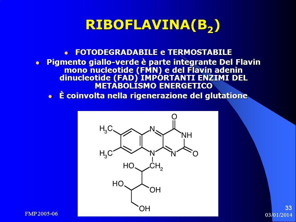 RIBOFLAVINA(B2) FOTODEGRADABILE e TERMOSTABILE