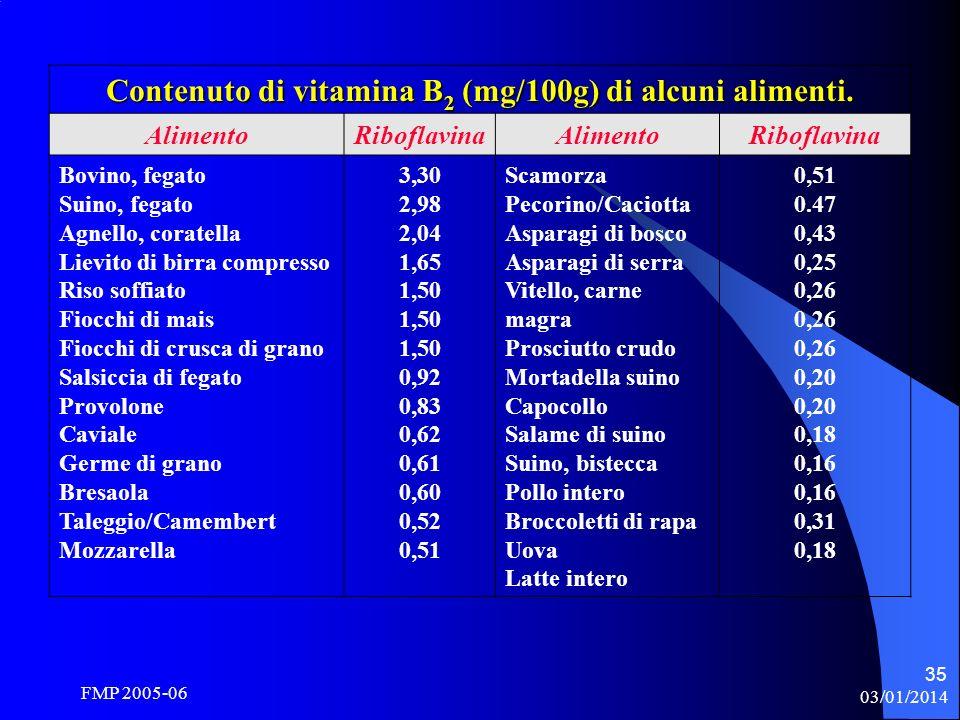 Contenuto di vitamina B2 (mg/100g) di alcuni alimenti.