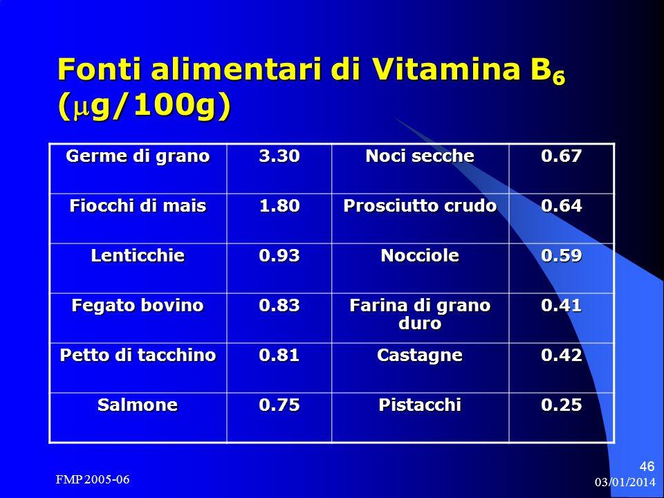 Fonti alimentari di Vitamina B6 (mg/100g)