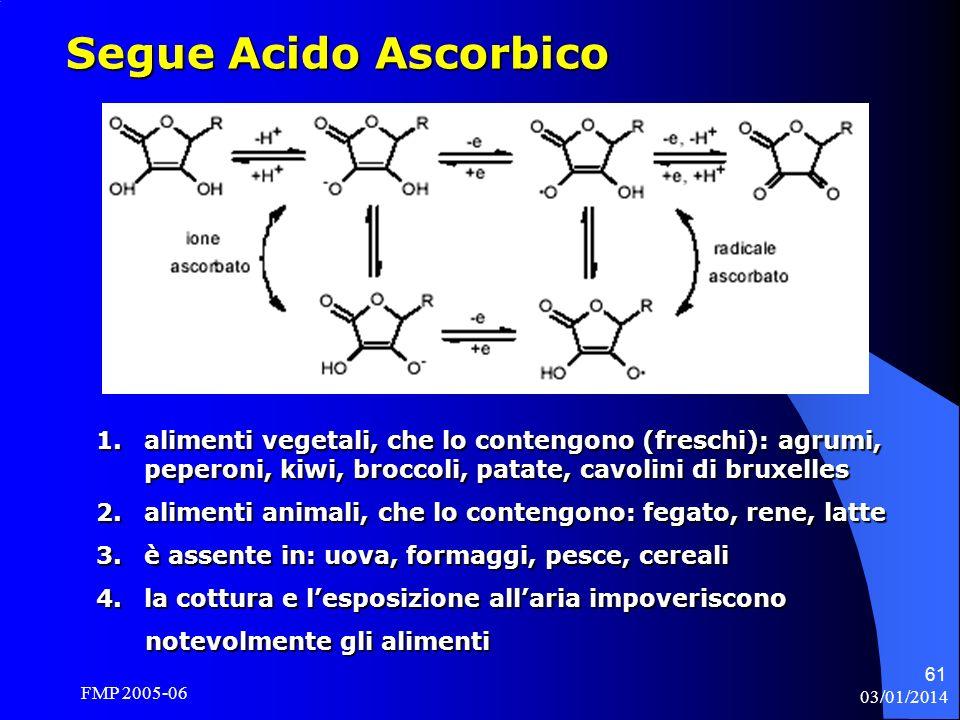 Segue Acido Ascorbicoalimenti vegetali, che lo contengono (freschi): agrumi, peperoni, kiwi, broccoli, patate, cavolini di bruxelles.