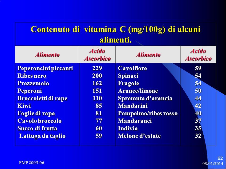 Contenuto di vitamina C (mg/100g) di alcuni alimenti.