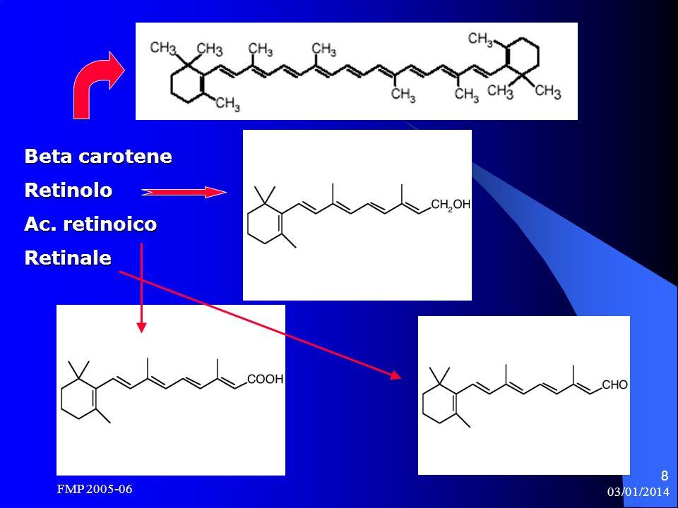 Beta carotene Retinolo Ac. retinoico Retinale FMP 2005-06 25/03/2017