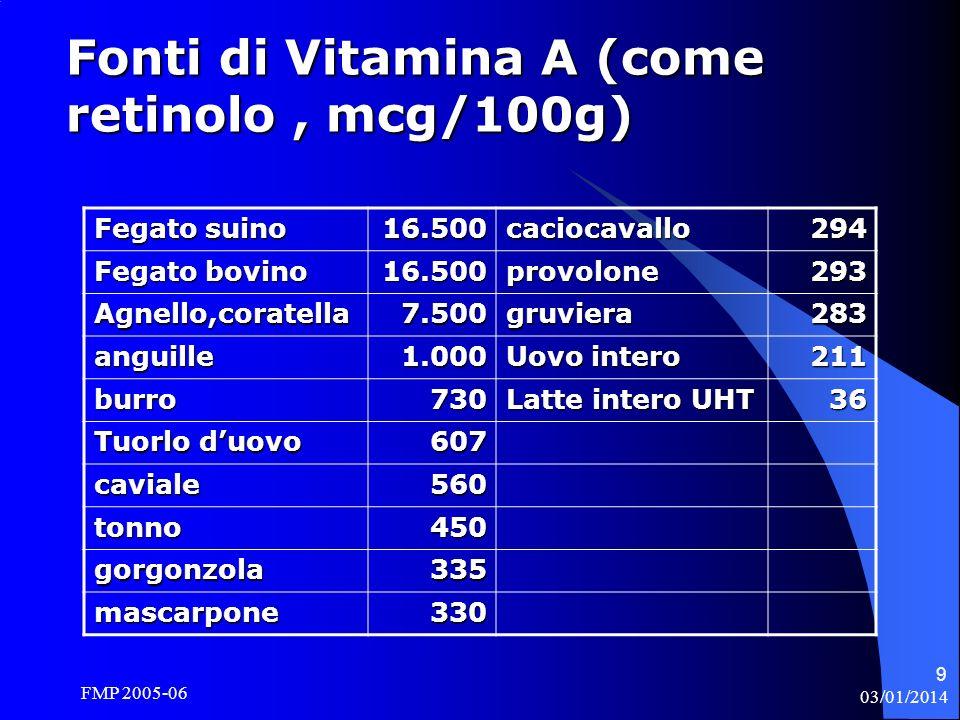 Fonti di Vitamina A (come retinolo , mcg/100g)