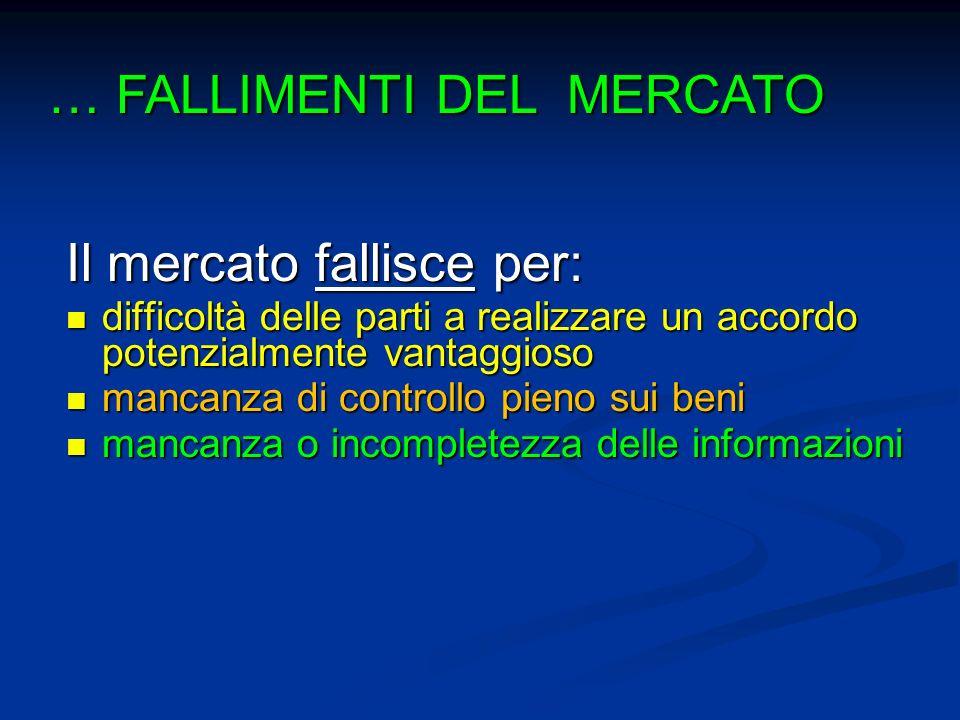 … FALLIMENTI DEL MERCATO