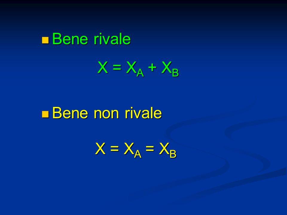 Bene rivale X = XA + XB Bene non rivale X = XA = XB
