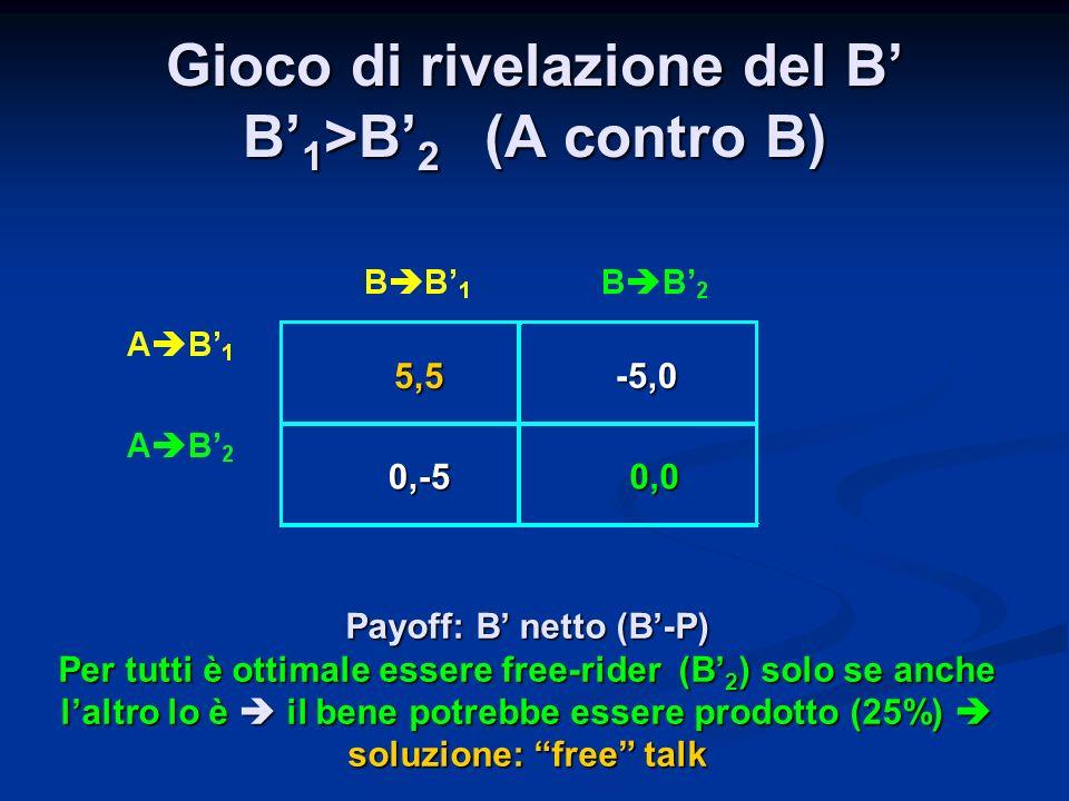 Gioco di rivelazione del B' B'1>B'2 (A contro B)