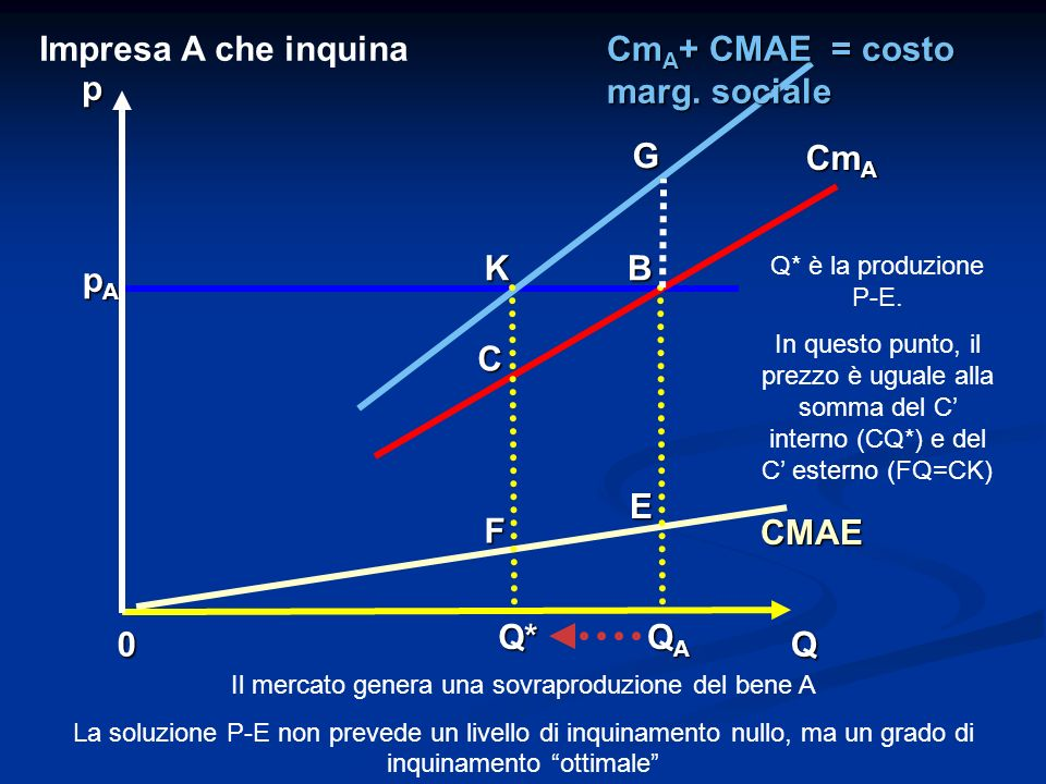 Il Trade Off Efficienza Equit Ppt Scaricare