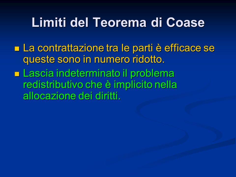 Limiti del Teorema di Coase