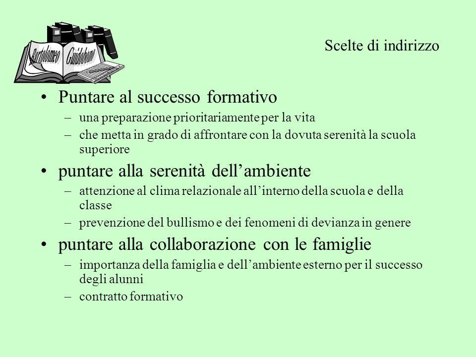 Bartolomeo Guidobono Puntare al successo formativo