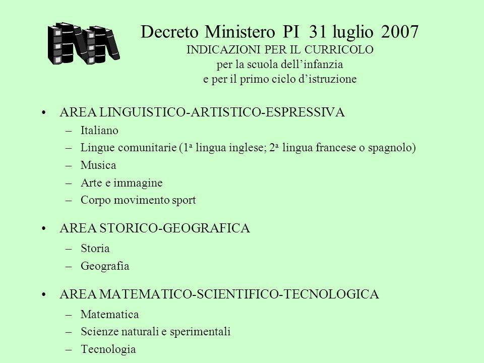 Decreto Ministero PI 31 luglio 2007 INDICAZIONI PER IL CURRICOLO per la scuola dell'infanzia e per il primo ciclo d'istruzione