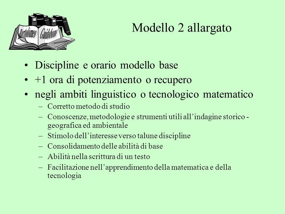 Bartolomeo Guidobono Modello 2 allargato