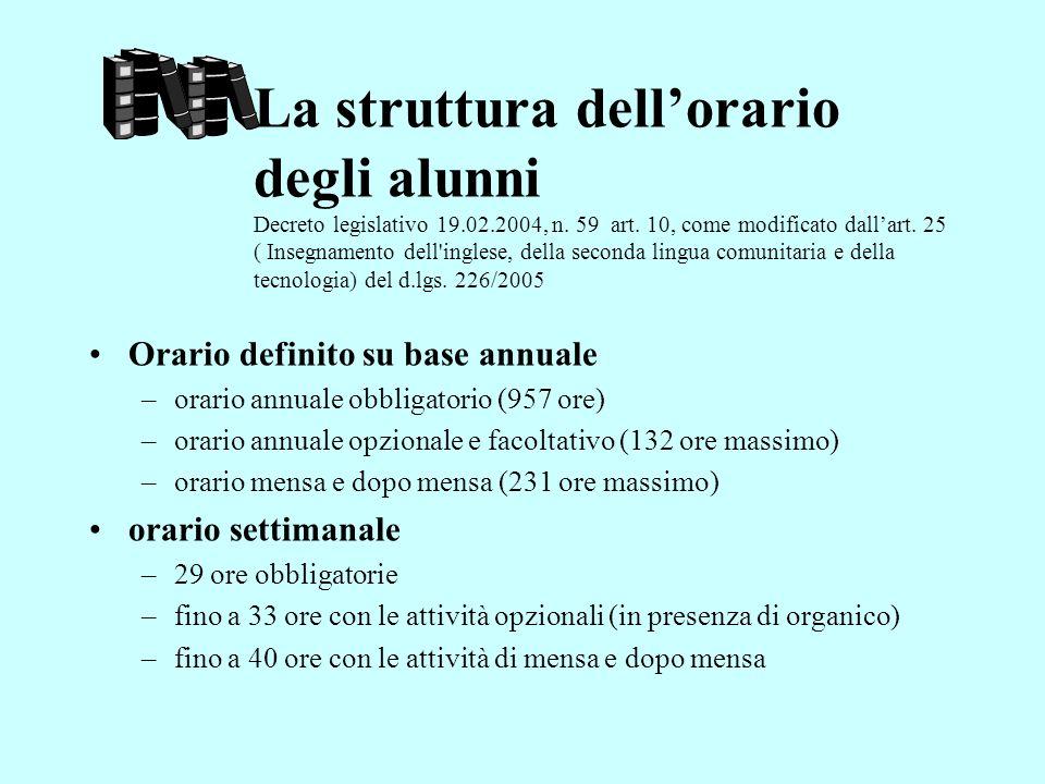 La struttura dell'orario degli alunni Decreto legislativo 19. 02