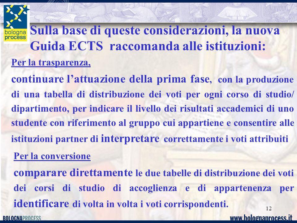 Sulla base di queste considerazioni, la nuova Guida ECTS raccomanda alle istituzioni:
