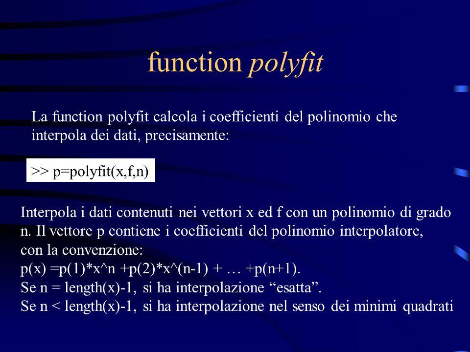 function polyfit La function polyfit calcola i coefficienti del polinomio che. interpola dei dati, precisamente: