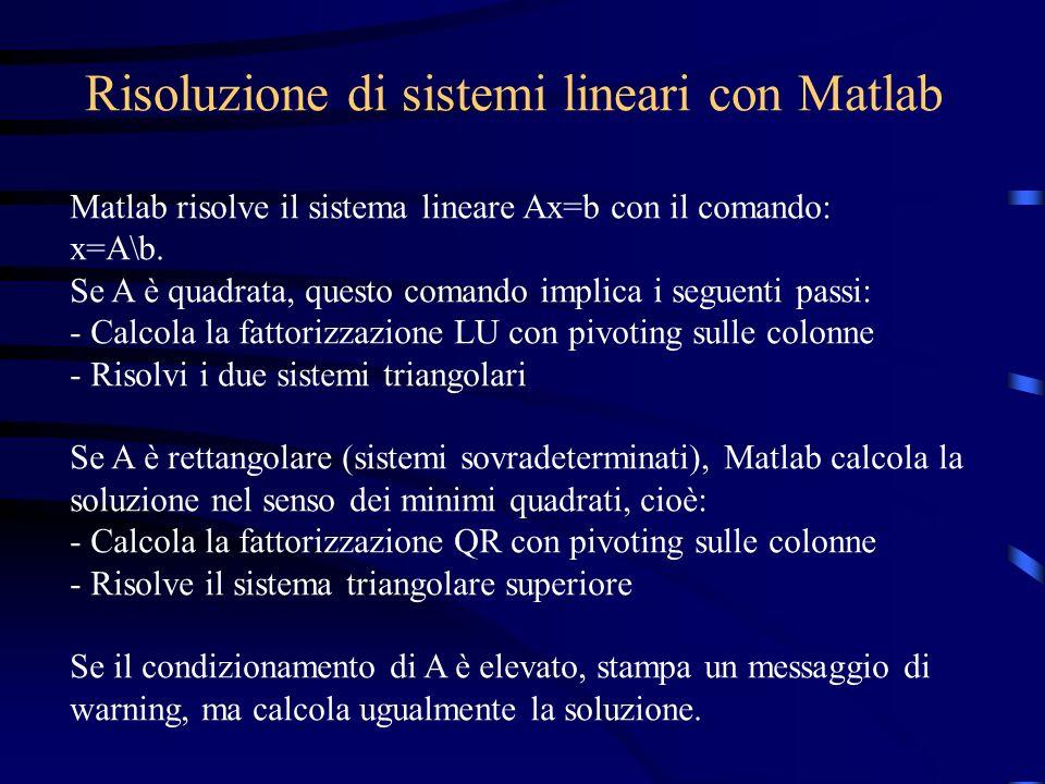Risoluzione di sistemi lineari con Matlab