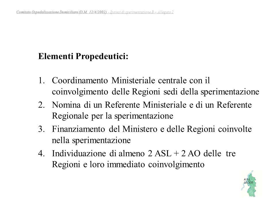 Elementi Propedeutici: