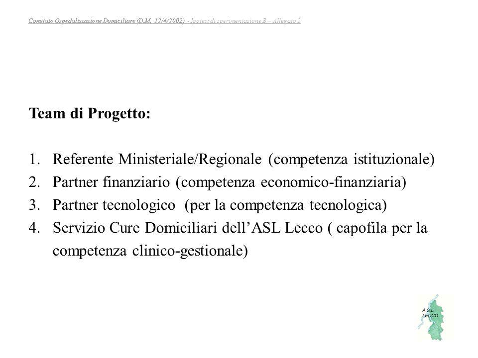 Team di Progetto: Referente Ministeriale/Regionale (competenza istituzionale) Partner finanziario (competenza economico-finanziaria)