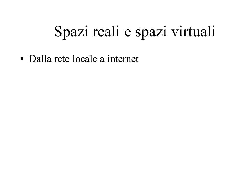 Spazi reali e spazi virtuali