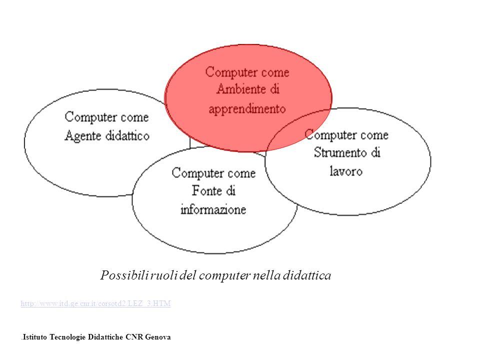 Possibili ruoli del computer nella didattica
