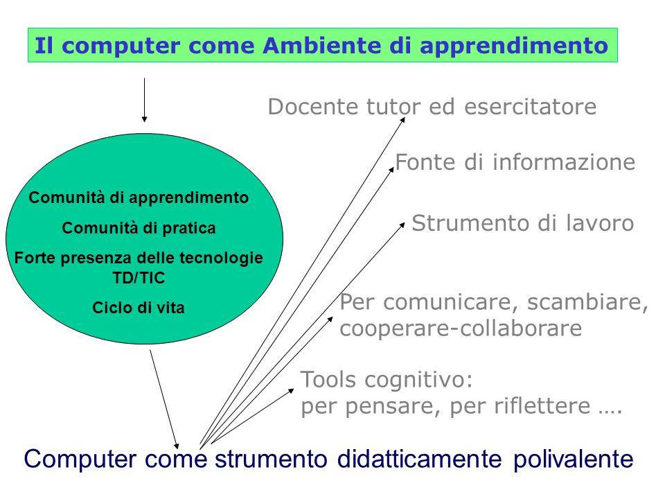 Comunità di apprendimento Forte presenza delle tecnologie TD/TIC