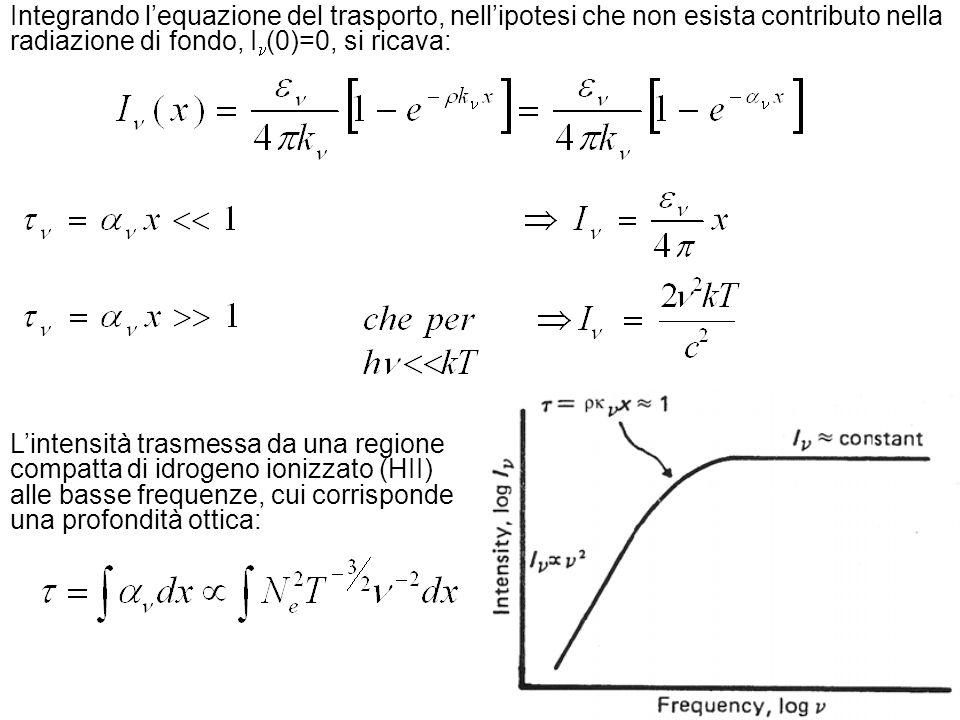 Integrando l'equazione del trasporto, nell'ipotesi che non esista contributo nella radiazione di fondo, In(0)=0, si ricava: