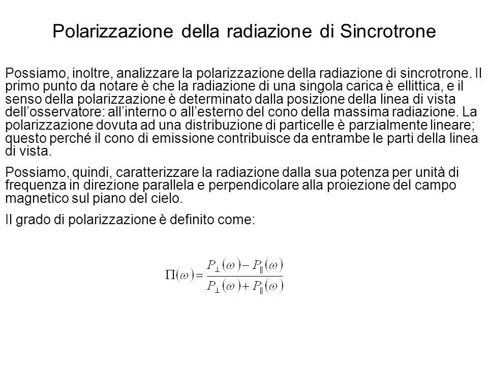 Polarizzazione della radiazione di Sincrotrone