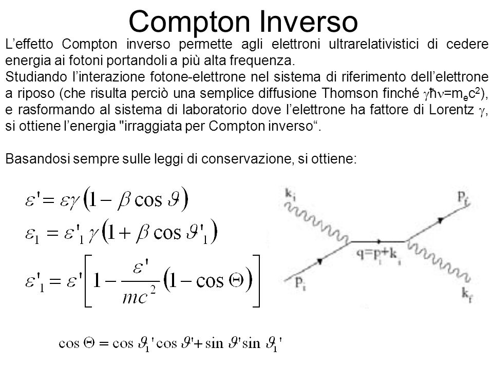 Compton Inverso L'effetto Compton inverso permette agli elettroni ultrarelativistici di cedere energia ai fotoni portandoli a più alta frequenza.