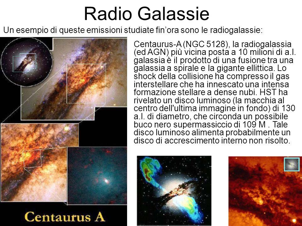 Radio Galassie Un esempio di queste emissioni studiate fin'ora sono le radiogalassie: