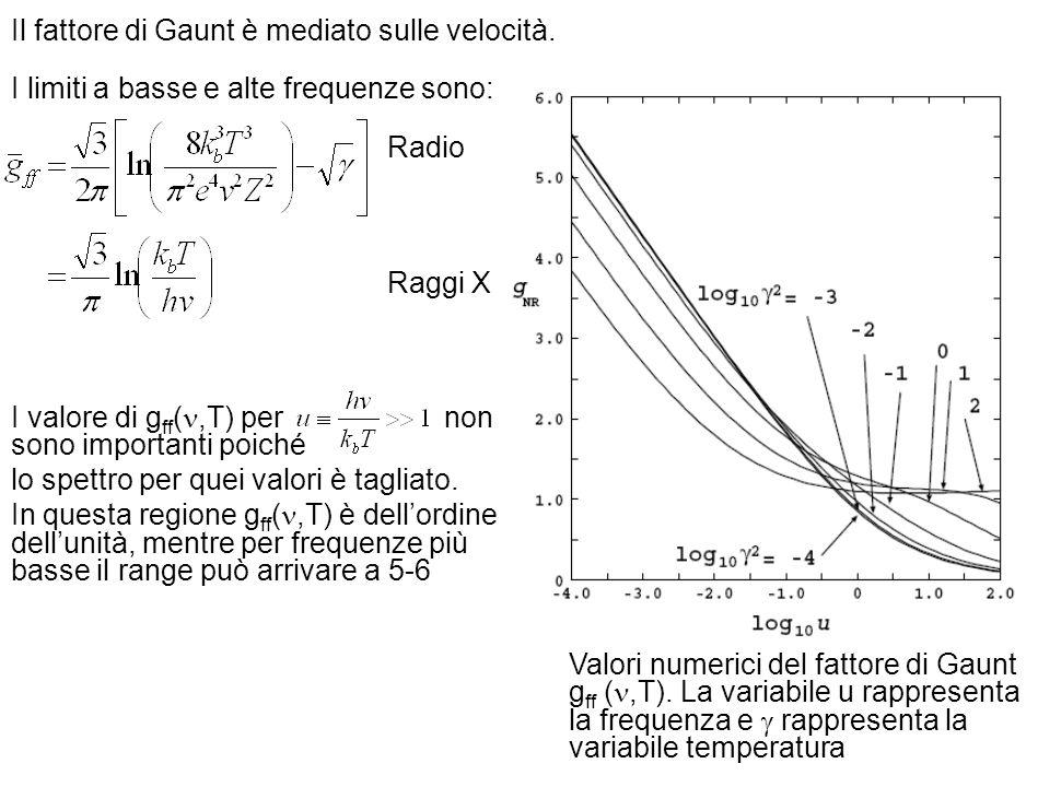 Il fattore di Gaunt è mediato sulle velocità.