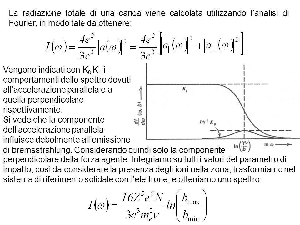 La radiazione totale di una carica viene calcolata utilizzando l'analisi di Fourier, in modo tale da ottenere: