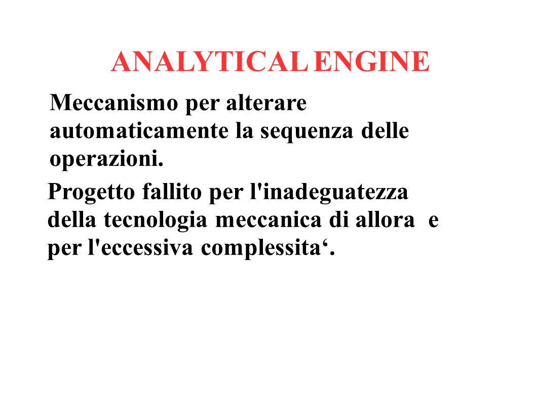 ANALYTICAL ENGINE Meccanismo per alterare automaticamente la sequenza delle operazioni.