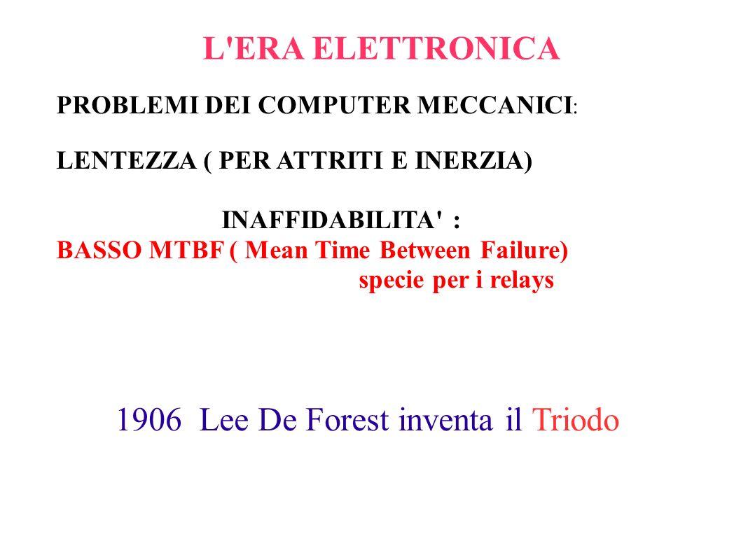 1906 Lee De Forest inventa il Triodo