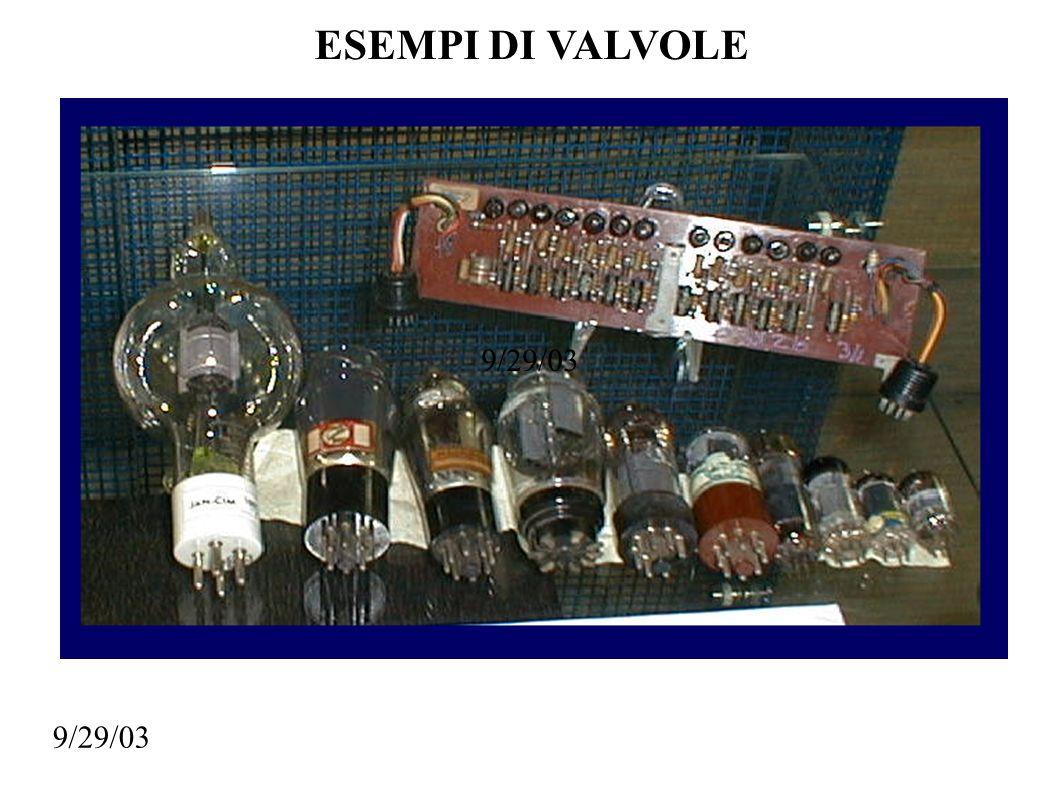ESEMPI DI VALVOLE 9/29/03 9/29/03