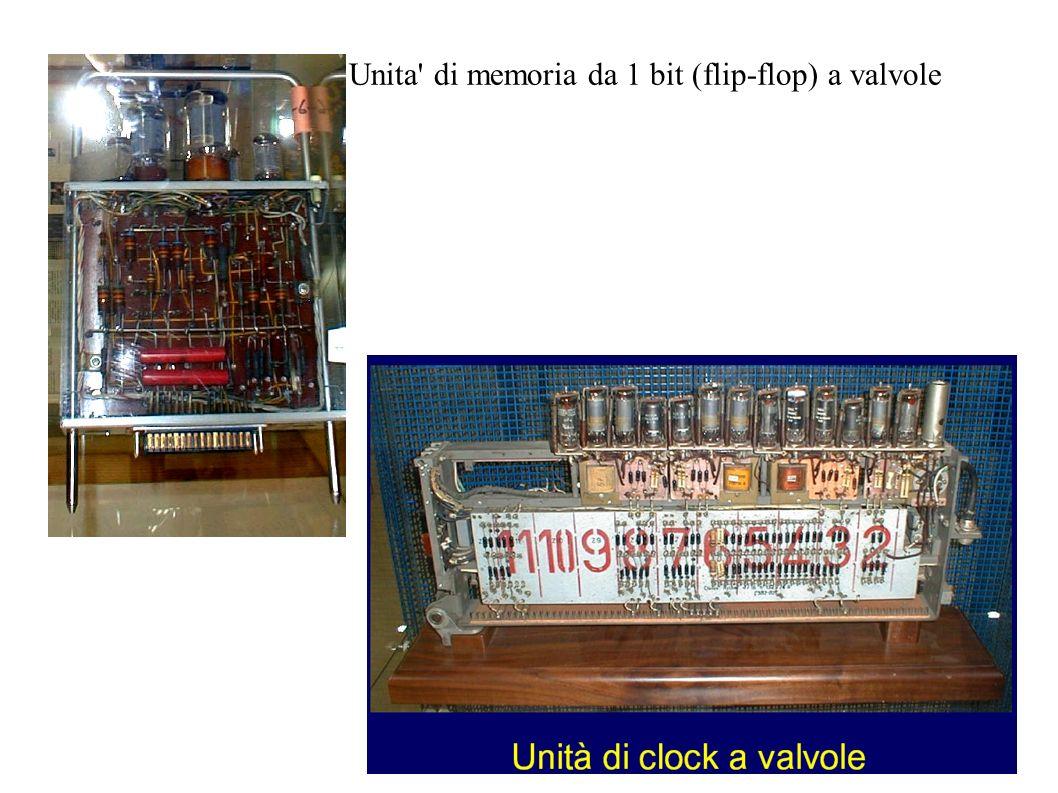 Unita di memoria da 1 bit (flip-flop) a valvole