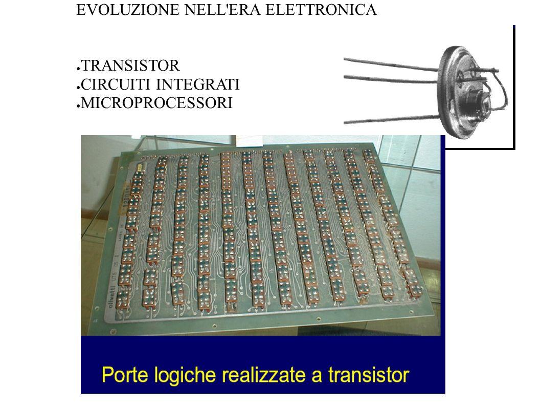 EVOLUZIONE NELL ERA ELETTRONICA