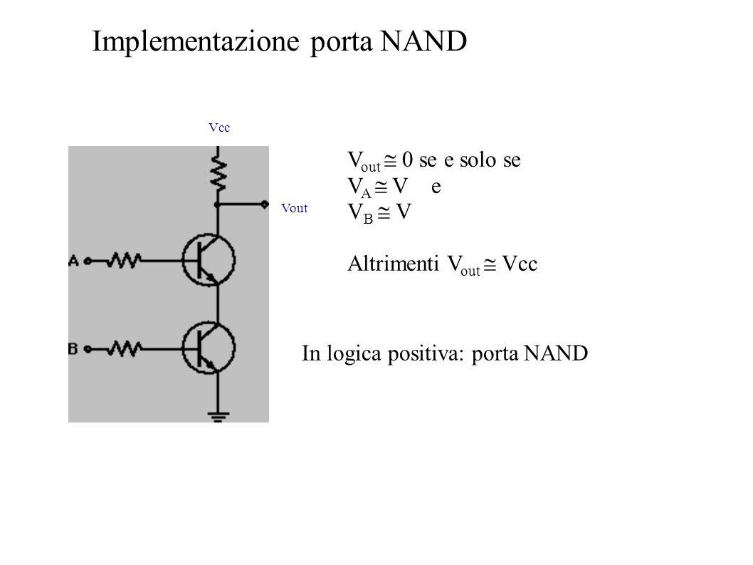 Implementazione porta NAND